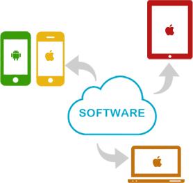 Mobile & Portable Device Software Development